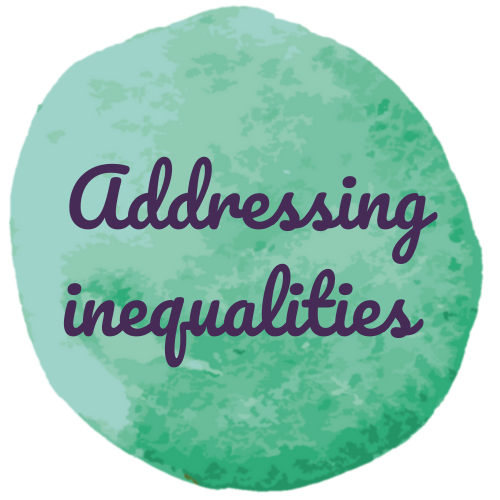 A green circle with 'addressing inequalities' written inside.