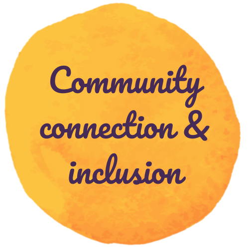 A hello circle with 'community, connection, and inclusion' written inside